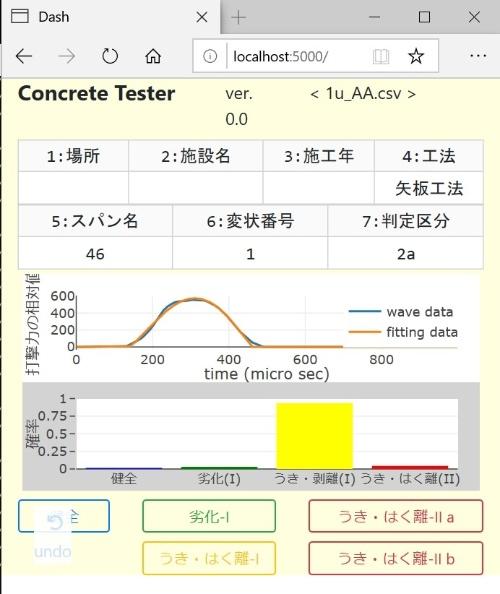 コンクリートの健全度の判定結果。中央のグラフはコンクリートをたたいた際に計測した波形。下段のグラフは、変状の判定区分の確率(資料:応用地質)