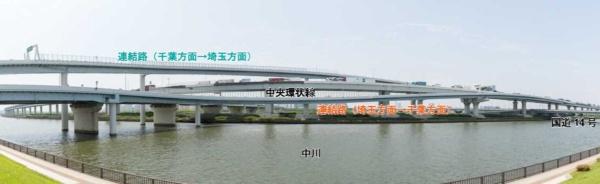 2019年7月時点の様子(写真:首都高速道路会社)