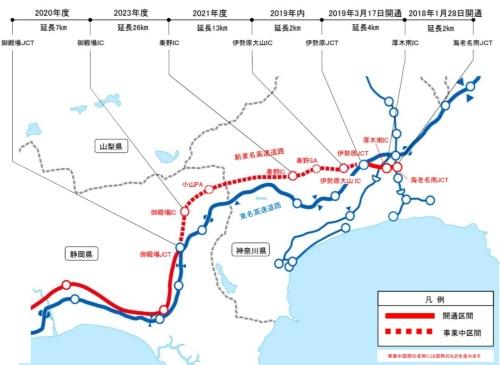 新東名高速道路の開通時期の見通し(資料:中日本高速道路会社)