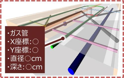 道路管理者などに向けた3次元マップの提供イメージ(資料:日立製作所、応用地質)
