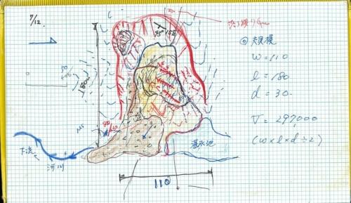 日本工営大阪支店国土保全事業部の岩佐卓実部長が谷河川の天然ダムを調査した際のスケッチ。ゴルフなどで使う距離計を使っておおよその土塊量を推定した(資料:岩佐卓実・日本工営大阪支店国土保全事業部長)