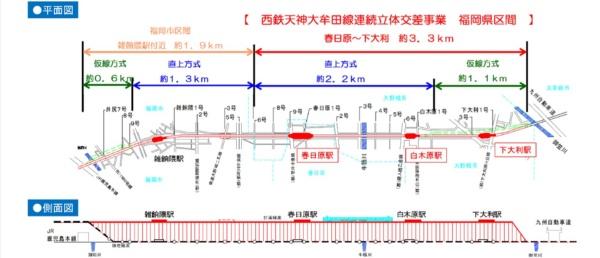 西鉄天神大牟田線連続立体交差事業の概要(資料:福岡県)