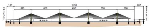 六甲アイランドとポートアイランドを結ぶ5径間連続斜張橋の支間割(資料:国土交通省、阪神高速道路会社)