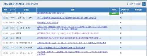 日本取引所グループによる2020年1月20日の適時開示情報閲覧サービス画面。前田建設工業がTOBを発表する5分前に、前田道路は資本関係解消に関する発表を行っていた(資料:日本取引所グループ)