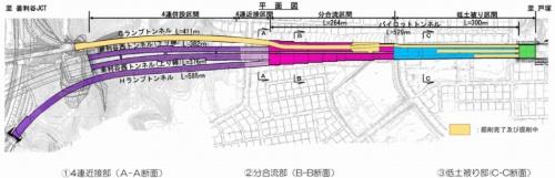 横浜環状南線の庄戸トンネルと釜利谷西トンネルの平面図。低土かぶり区間や大断面を含み、設計や施工に高い技術力が必要(資料:国土交通省、東日本高速道路会社)