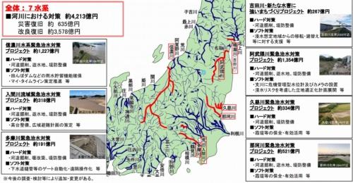 7水系で実施する緊急治水対策プロジェクト(資料:国土交通省)