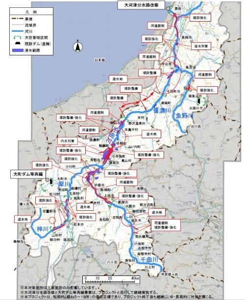信濃川水系緊急治水対策プロジェクトの概要(資料:国土交通省)