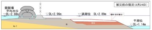 事故の7日前から、国土交通省の工事で護岸の海側の捨て石を掘削していた(資料:国土交通省下関港湾事務所)