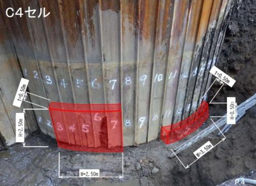 治山ダムを構成する鋼矢板で切断や打ち込み不足といった施工不良が生じた箇所の例。渓流を挟んで東寄りに位置するC4の「セル」の根入れ部分に見つかった。補修工事でコンクリート板を取り付ける位置を赤い画像で示している(資料:熊本県)