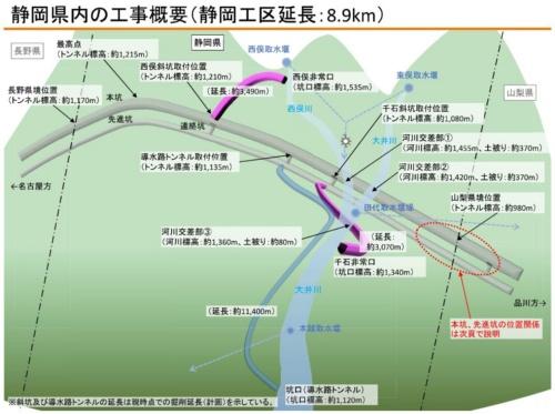 ■JR東海は現場の詳細な位置関係を標高の数値付きで明らかにした