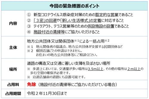 国土交通省は新型コロナウイルス感染予防の緊急措置として道路占用許可基準を緩和する。表はその主な内容(資料:国土交通省)