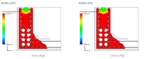 コンクリートを流し込み始めてから54秒後における、スランプ値12cm(左)と15cm(右)の充填具合の比較(資料:清水建設)