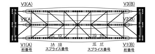 チューブを用いた桁の設置図(資料:ヒロセホールディングス)