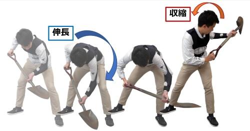 スコップによる掘削作業の一連の動作。前かがみになって刃先に近い手を伸ばすとゴムが伸長、すくい上げるときに収縮し動作を補助する(資料:ダイヤ工業)