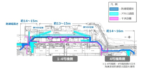 新設する防潮堤の平面線形(資料:東京電力ホールディングス)