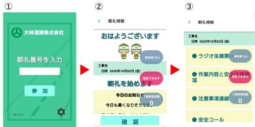 アプリを立ち上げて番号を入力(左の画面)すると、トップページに移動する(真ん中の画面)。重点事項を確認後、朝礼を進めていく(右の画面)。操作手順は少なく、簡単に扱える(資料:大林道路)