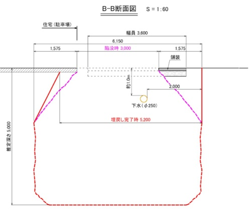 陥没箇所の断面図(資料:東日本高速道路会社)