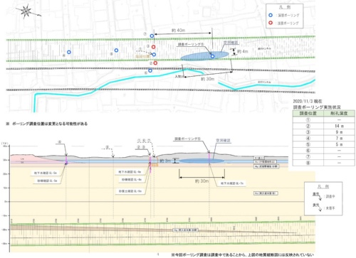 空洞調査の結果。上は平面図、下は断面図。外環道の南行きトンネル上で空洞が判明した。北行きトンネルはまだ掘削していない。空洞の近くに入間川が迫っている(資料:東日本高速道路会社)