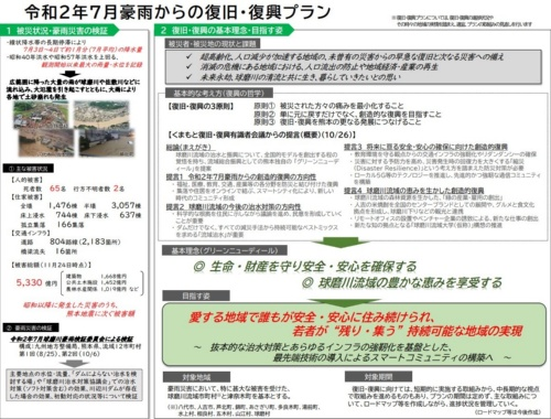 熊本県が公表した復旧・復興プランの概要(資料:熊本県)