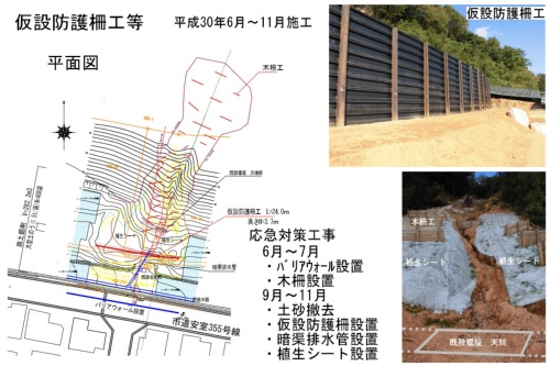 2018年6月から11月にかけて実施した対策工事(資料:姫路市)