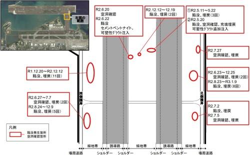 陥没や空洞が発生した位置(資料:沖縄総合事務局)
