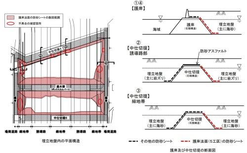 破損した防砂シートと同じメーカーの製品の使用状況(資料:沖縄総合事務局)