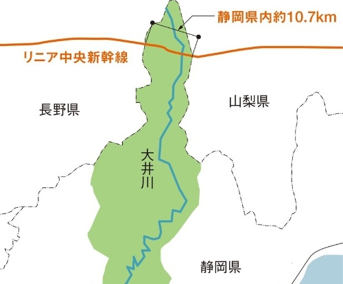 リニア中央新幹線は静岡県北部の山岳地帯を通る計画だ。同県内の延長約11kmのうち、南アルプストンネルを建設する静岡工区は約9km。トンネルが大井川上流部の直下を通るため、国から管理の委任を受けている静岡県が着工を認めなければ、JR東海が工事を進めるのは難しい。JR東海の資料などを基に日経コンストラクションが作成