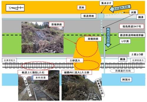 事故現場付近の状況(資料:運輸安全委員会)
