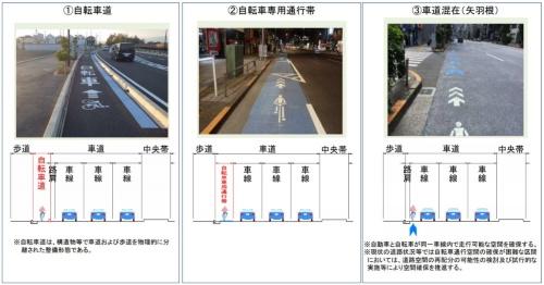 整備形態は「自転車道」と「自転車専用通行帯」、「車道混在」。3年間の整備では、「自転車専用通行帯」と「車道混在」を基本とする(資料:国土交通省東京国道事務所)