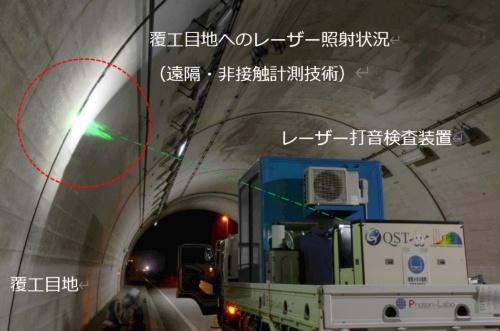 レーザー打音検査装置の計測可能な距離は、最大で約10m。覆工コンクリートの天端を点検することも可能で、高所作業が不要になる(写真提供:建設技術研究所)