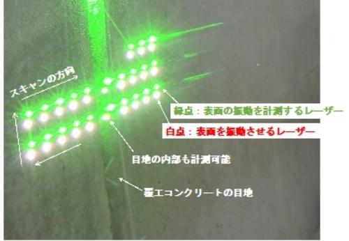 白色が表面を振動させる振動励起レーザーで、緑色が表面の振動の様子を計測する振動計測レーザー(写真提供:建設技術研究所)