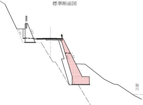 問題があった擁壁の標準断面図。もたれ式のコンクリート擁壁で、高さは7mまたは9m(資料:岡山市)