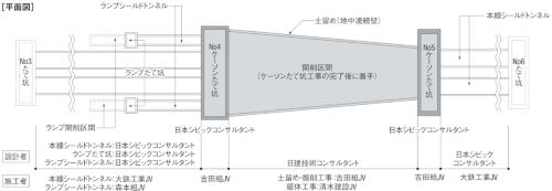 問題となった現場の平面図。大阪府と日本シビックコンサルタントの資料を基に日経コンストラクションが作成