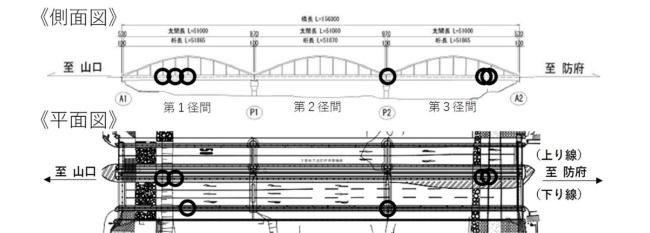 新橋の側面図と平面図。下り線の第1径間と第3径間の丸印の箇所で高力ボルトが計6本破断した(資料:山口県)