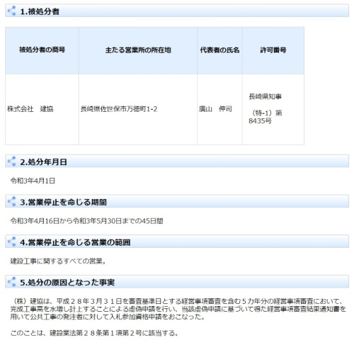 長崎県は、経営事項審査で完成工事高を水増しした建協を2021年4月16日から45日間の営業停止とした(資料:長崎県)