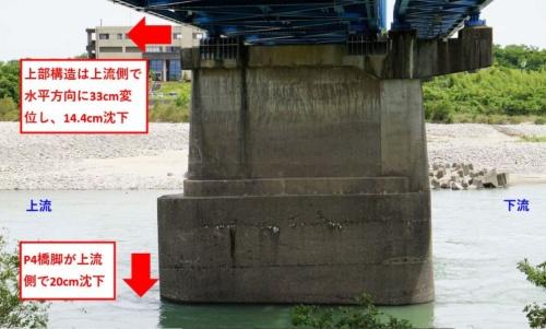 通行人からの通報で異常が判明した川島大橋のP4橋脚。2021年5月26日に撮影。岐阜県の写真に日経クロステックが加筆