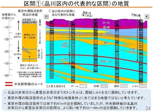第一首都圏トンネル北品川工区では固結シルトや固く締まった砂の層を掘削する(資料:JR東海)