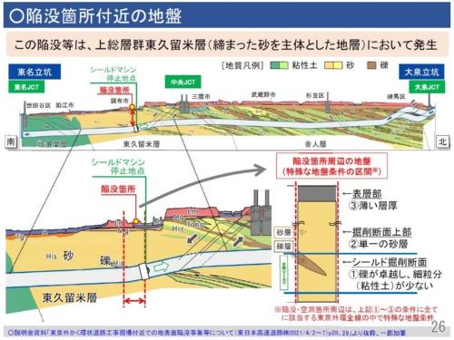 外環道で陥没事故が起きた場所では複数の特殊な地質条件が重なったと指摘した(資料:JR東海)