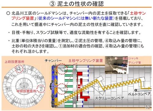 土砂サンプリング装置を2基装備している(資料:JR東海)