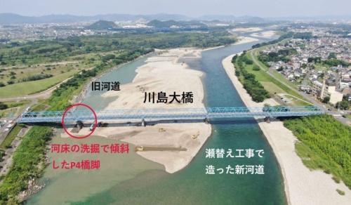 空から見た2021年7月20日時点の川島大橋と木曽川。岐阜県が傾斜したP4橋脚付近の旧河道を完全には埋め立てず、水流を残しているのは、川に生息する生物への配慮だという。岐阜県の写真に日経クロステックが加筆