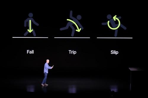 ユーザーの落下、転倒、スリップなどを検出する