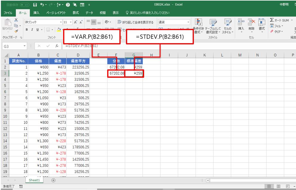 VAR.P関数とSTDEV.P関数を利用する 引数を母集団全体と考えるVAR.P関数とSTDEV.P関数で分散と標準偏差を算出した。先に算術計算した結果と一致する