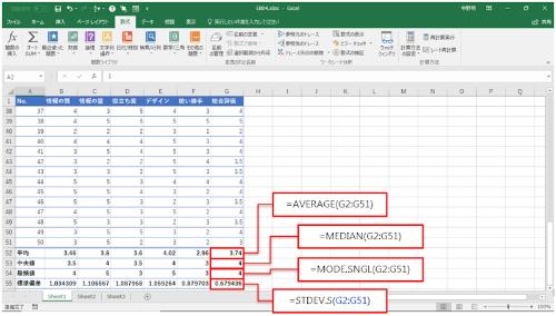 重要統計指標を算出する