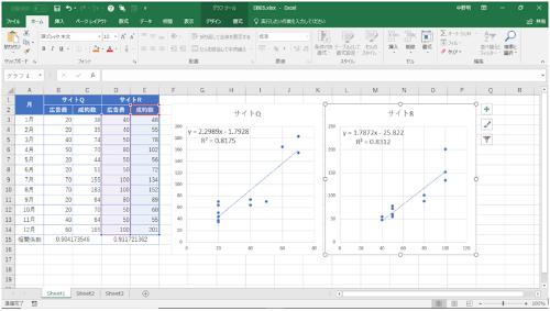 サイトQとサイトRの散布図と回帰直線
