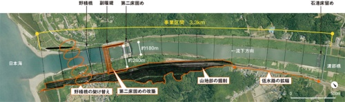 ■ 大河津分水路事業のCIMの試行対象範囲