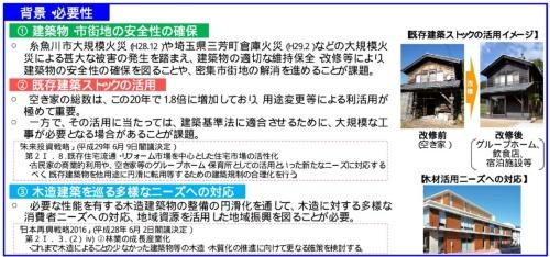 改正法案の背景(資料:国土交通省)