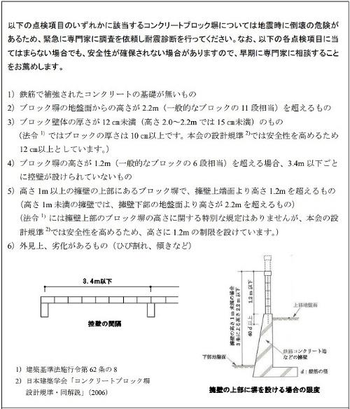 日本建築学会が公開した、危ないコンクリートブロック塀の見分け方。最低限チェックが必要な6項目を示した(資料:日本建築学会)