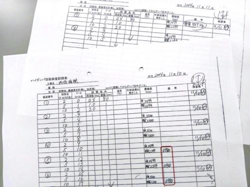 鳥取県が公表したオイルダンパーの性能検査記録表。備考欄の赤線で囲われた部分に書かれた数値が改ざんの証拠だ。KYB側が県に提出した報告書に添付された(資料:鳥取県)