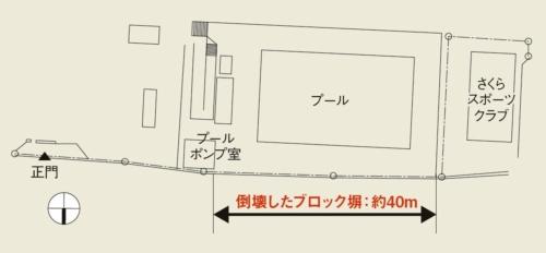 ブロック塀は小学校敷地の北側道路に面しており、校外からの視線を遮る目的などから設置された。完成から44年近くたっていた(資料:高槻市学校ブロック塀地震事故調査委員会の調査報告書を基に日経アーキテクチュアが作成)