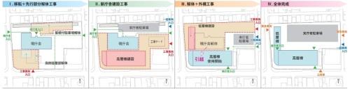 各務原市庁舎建て替え計画のステップ図。2018年10月から19年3月まで既存の本庁舎の南側を解体し、19年8月に新庁舎高層棟を着工する予定。その後に既存の本庁舎を全て解体して低層棟を施工、22年7月に全体の完成を目指す(資料:各務原市)